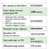 Мегафон безлимитный интернет 4G модем, роутер, телефон, планшет
