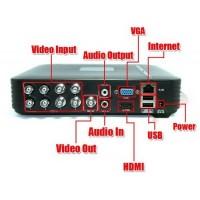 8-ми канальный гибридный AHD регистратор (аналог, AHD,TVI, IP)